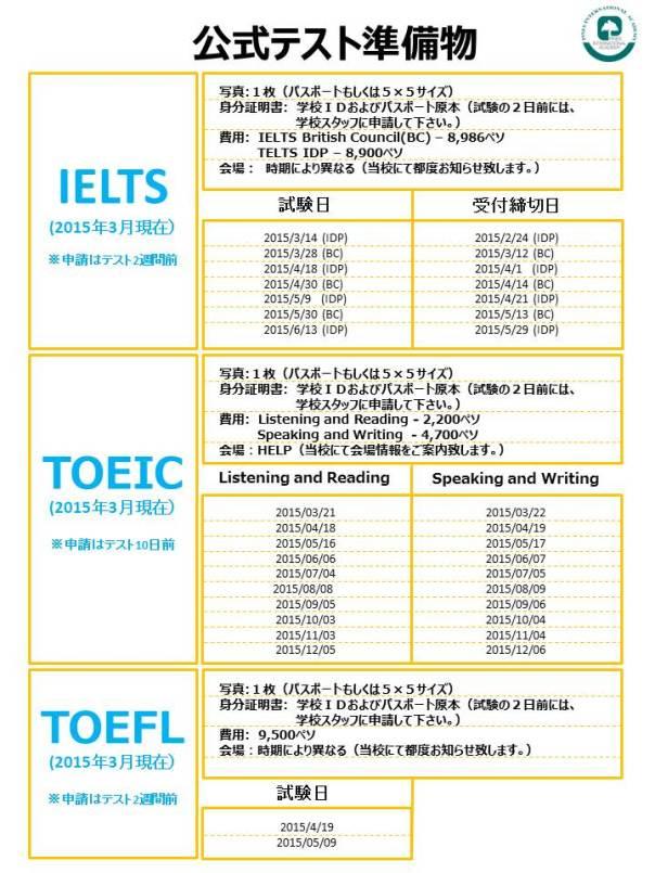 002バギオ公式テスト情報